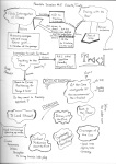 Session-5-Planning